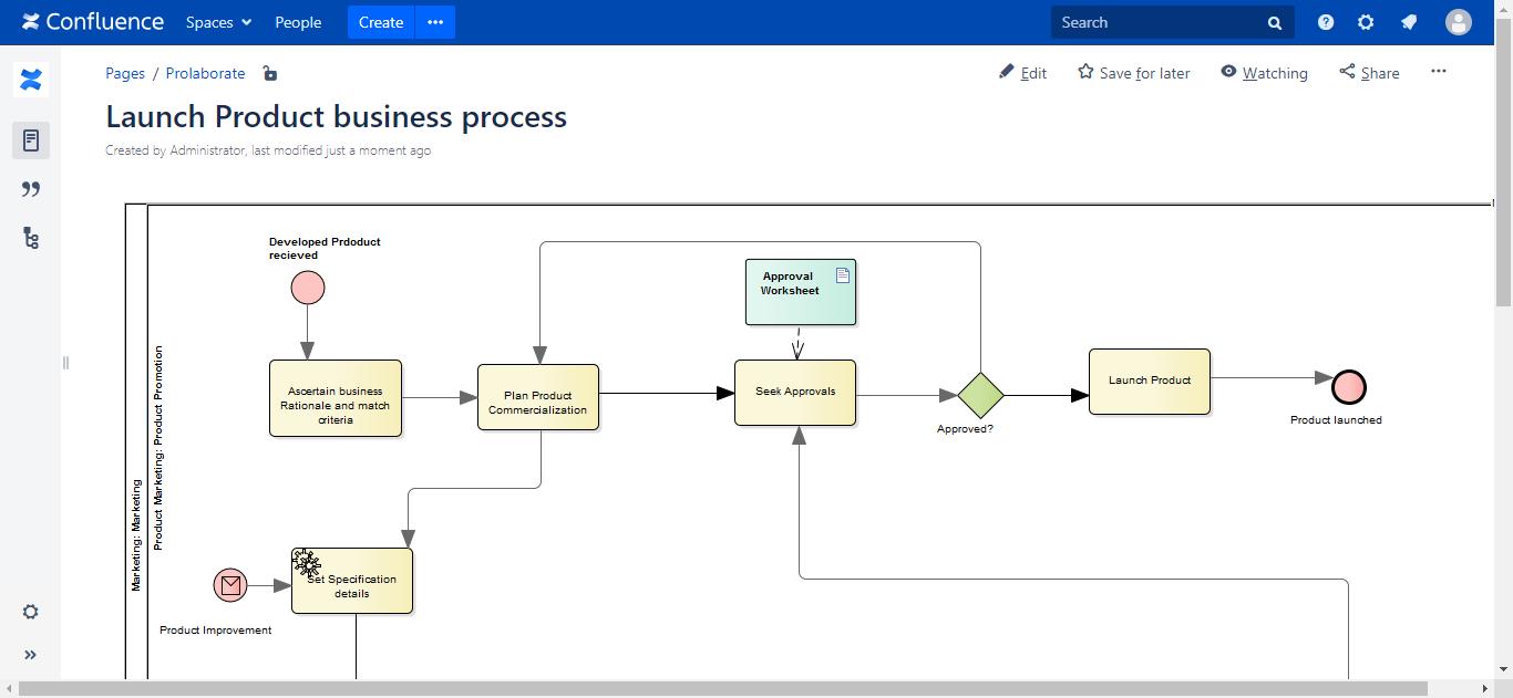 EA diagram