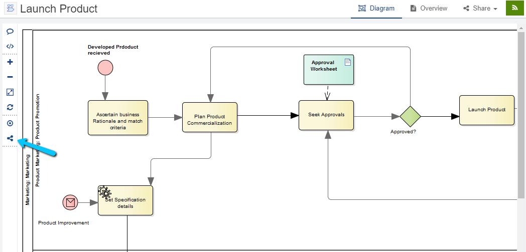 Share Prolaborate diagram link