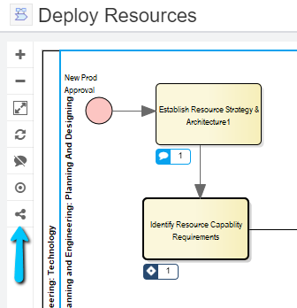 Enable Share Diagram