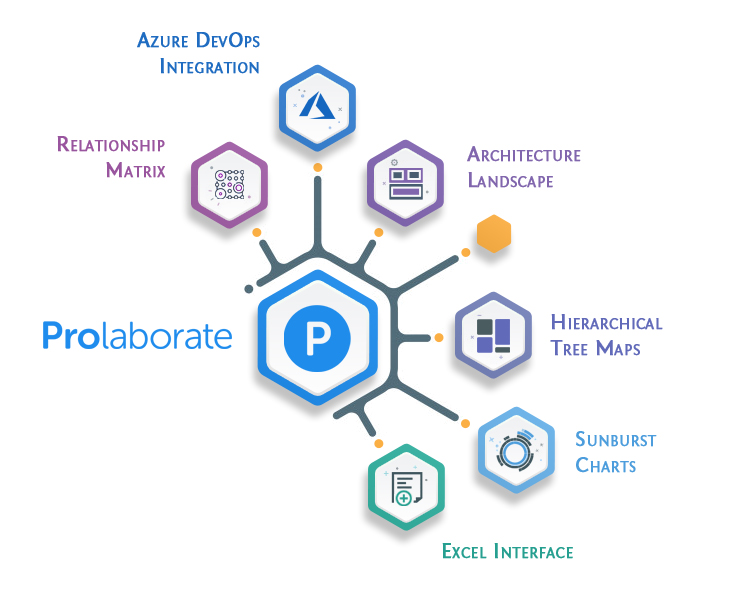 Prolaborate V3.2