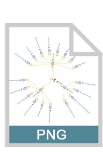 Save Impact Analysis views as PNG