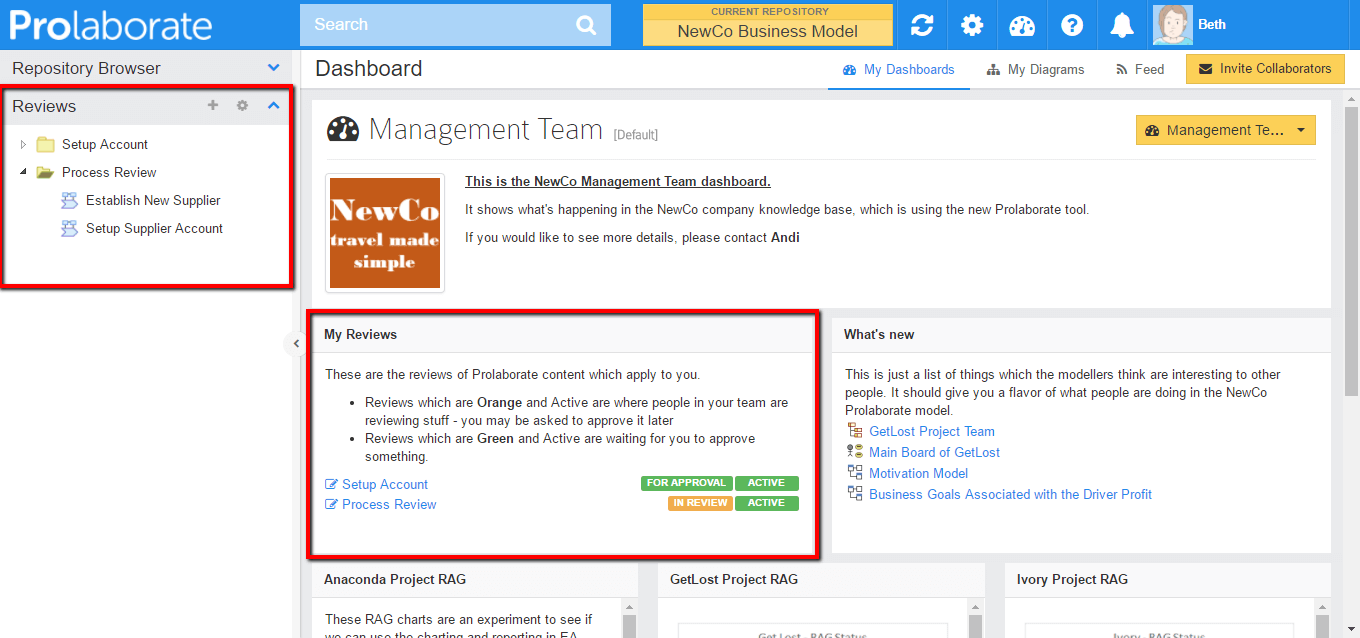 Active reviews visibility in Users portal
