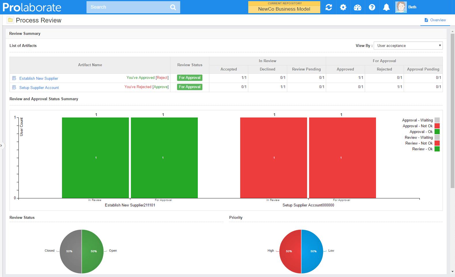 monitor review progress