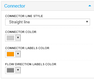 Change the Style of Connectors